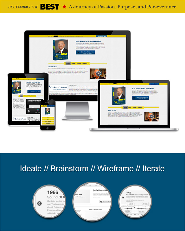 Brainstorming, wireframes, device-agnostic design.